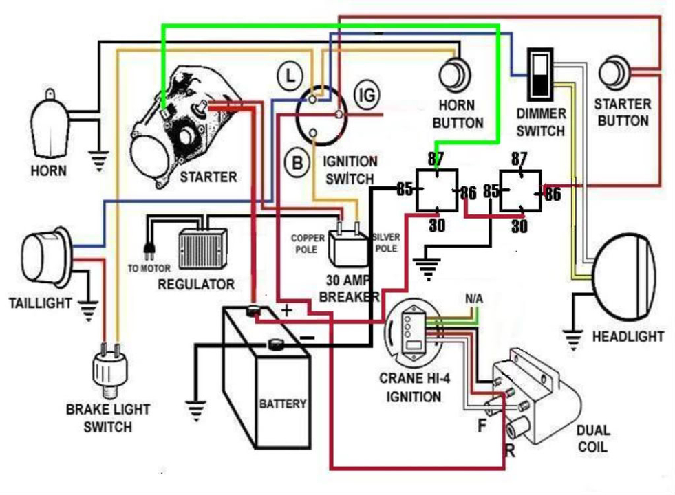 harley starter wiring diagram - wiring diagram schematic close-total -  close-total.aliceviola.it  aliceviola.it