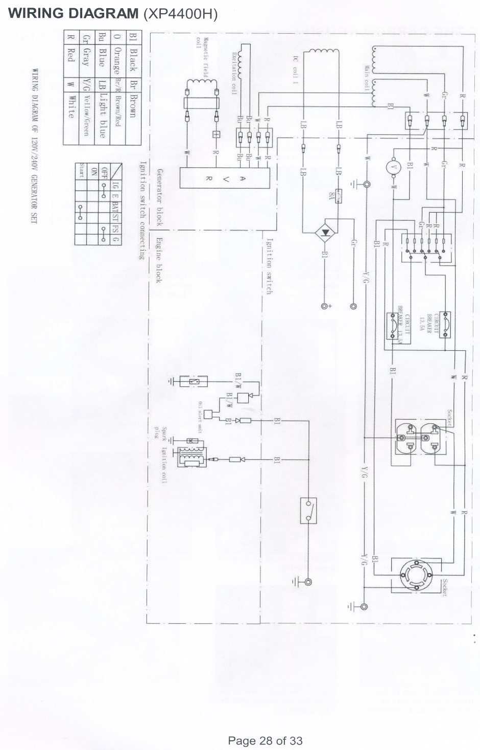 DN_8891] Onan 3500 Generator Wiring Diagram Free DiagramScoba Rosz Ymoon Pneu Heli Xeira Mohammedshrine Librar Wiring 101