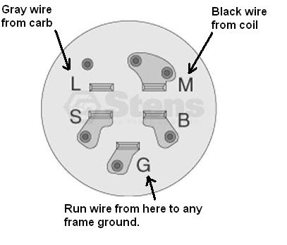 2868906 ignition switch wiring diagram | number wiring diagrams visual  wiring diagram library