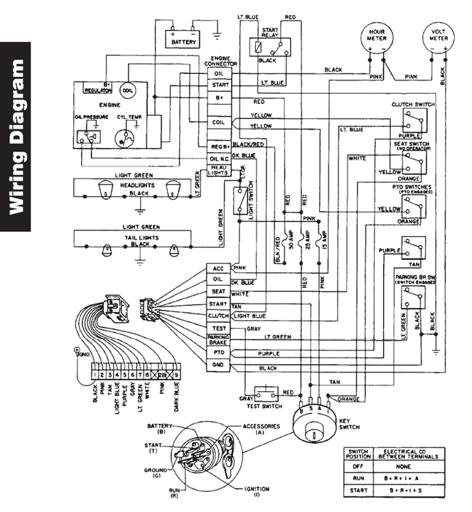 CH_2477] Another Problem Wheel Horse Electrical Redsquare Wheel Horse Forum  Download DiagramGetap Throp Aspi Mohammedshrine Librar Wiring 101