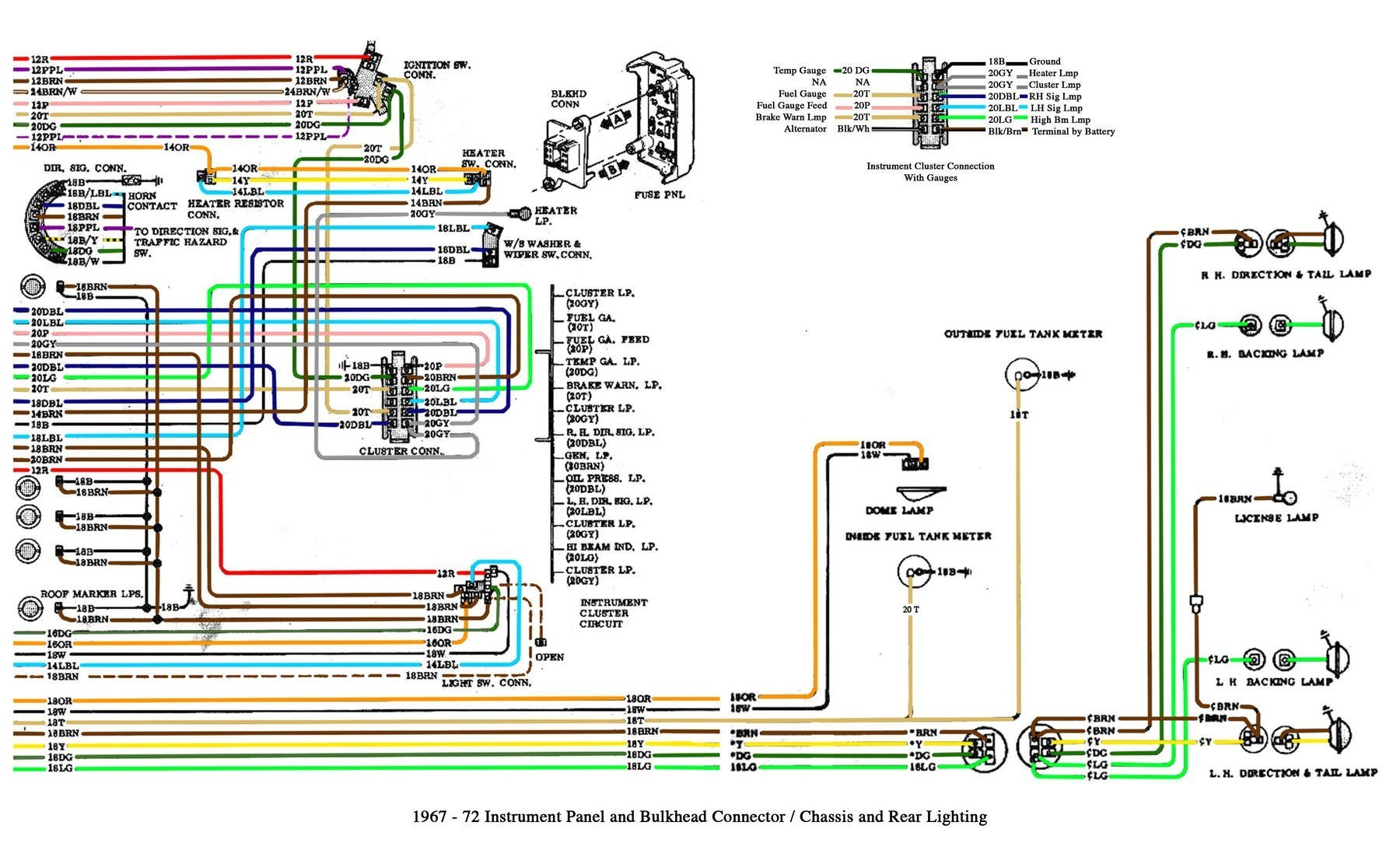 Wiring Diagram For 1995 Chevy Tahoe