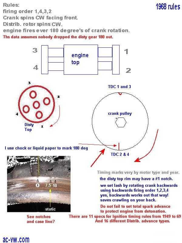 air cooled vw wiring diagram ca 1828  vw beetle firing order diagram free diagram  ca 1828  vw beetle firing order diagram