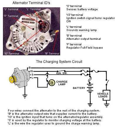 denso wiring diagram 3 - wiring diagram these standards specify a maximum  segment length | bege wiring diagram  bege place wiring diagram - bege wiring diagram