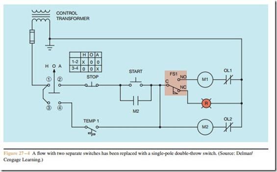 Prime Hand Off Automatic Controls Electric Equipment Wiring Cloud Vieworaidewilluminateatxorg