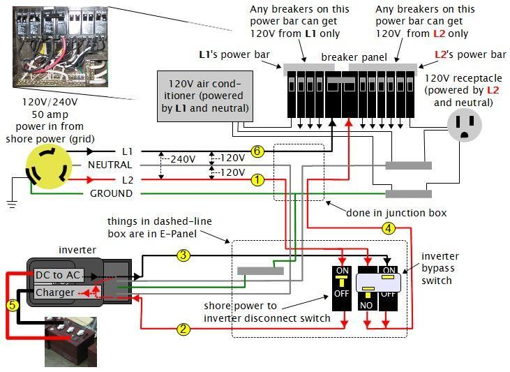 Magnificent Typical Trailer Wiring Diagram Basic Electronics Wiring Diagram Wiring Cloud Licukaidewilluminateatxorg