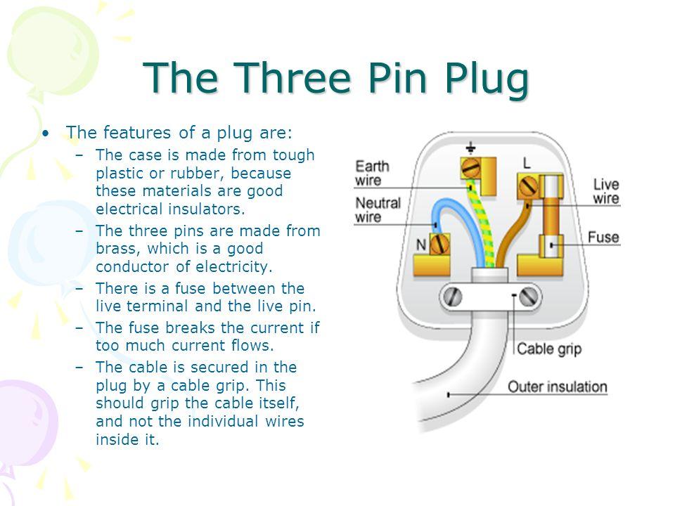 Tv 5550 Wiring A Three Pin Plug Worksheet Free Diagram