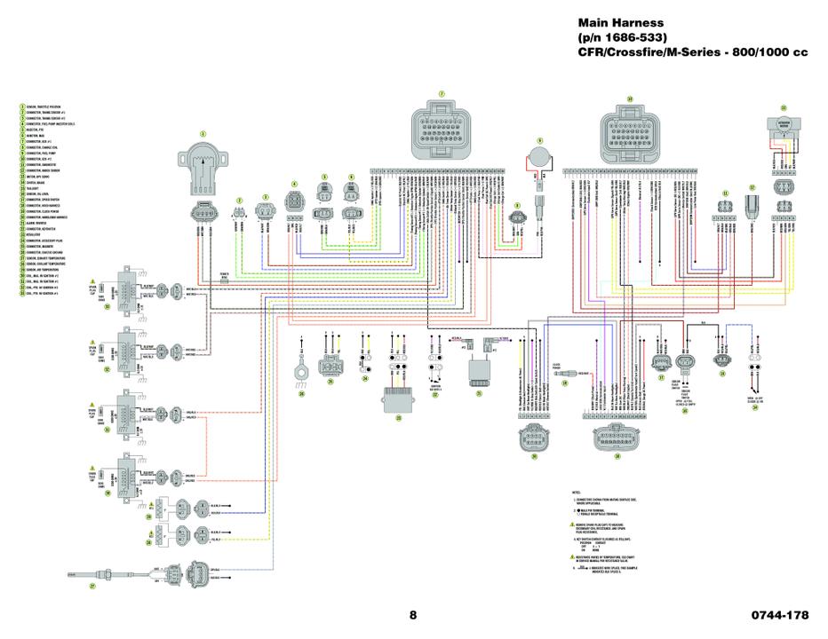 Sensational Polaris 440 Wiring Diagram Basic Electronics Wiring Diagram Wiring Cloud Itislusmarecoveryedborg