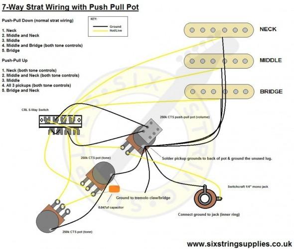 [QMVU_8575]  DS_1775] Eric Johnson Wiring Diagram Schematic Wiring   Fender Eric Johnson Stratocaster Wiring Diagram      Weveq Rele Mohammedshrine Librar Wiring 101