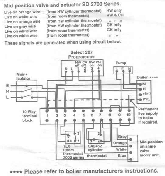 Rd 3589 Need A Fuse Panel Diagram 9904gt Mustangforumscom Schematic Wiring
