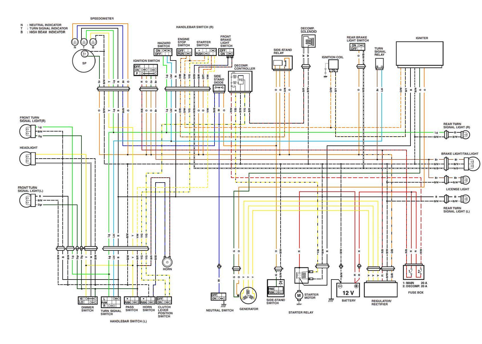 Fine Harley Softail Wiring Harness Wiring Diagram Wiring Cloud Inklaidewilluminateatxorg