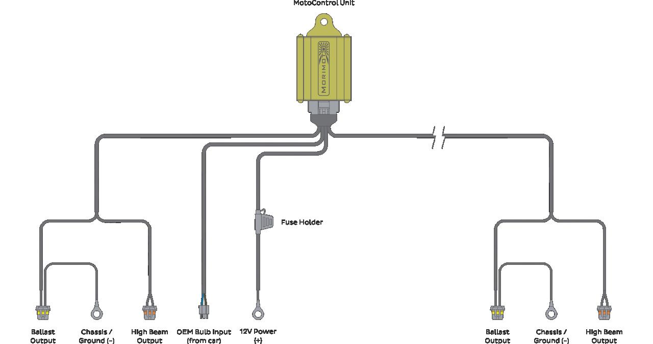 Terrific Bi Xenon Wiring Diagram General Wiring Diagram Data Wiring Cloud Orsalboapumohammedshrineorg