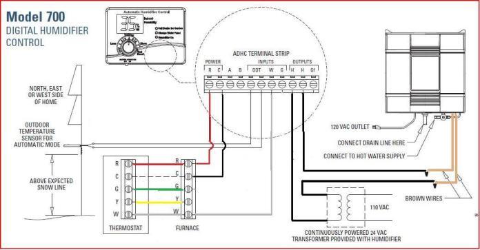 Pleasant Aprilaire 700 Installation Wiring The Transformer Lennox Furnace Wiring Cloud Lukepaidewilluminateatxorg