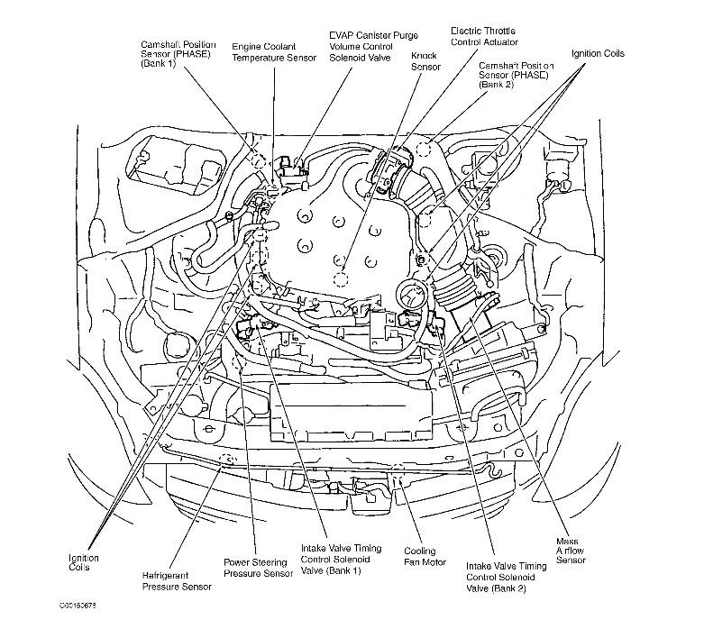 G35 Engine Diagram - Wiring Diagrams Blogasset.palox-france.fr
