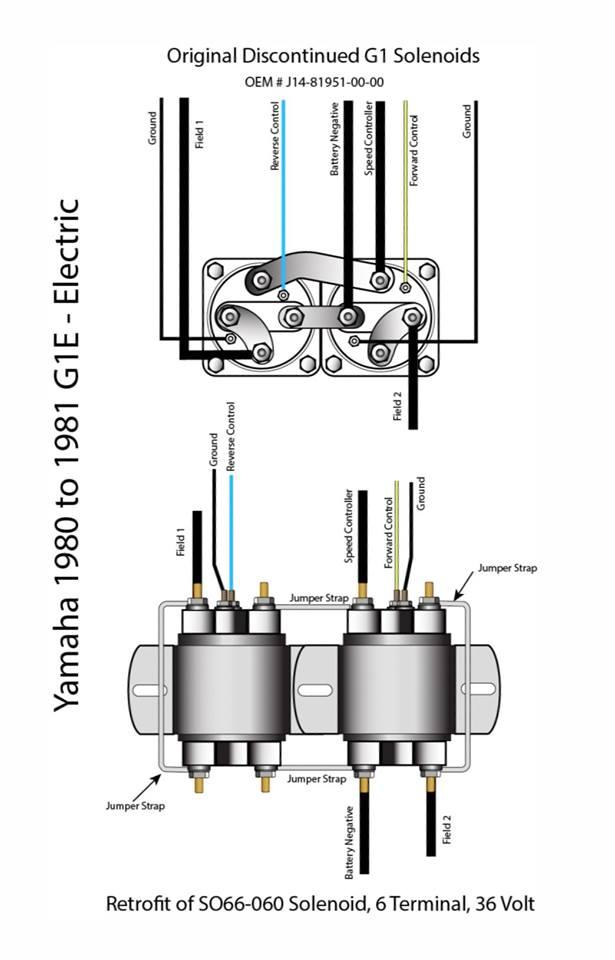 [SCHEMATICS_4NL]  CZ_4926] Vintage Golf Cart Wiring Diagram For Electric Schematic Wiring   Vintage Golf Cart Wiring Diagram      Oxyl Gresi Nful Mohammedshrine Librar Wiring 101