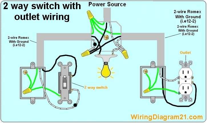 Prime Switched Electrical Outlet Wiring Diagram Basic Electronics Wiring Wiring Cloud Orsalboapumohammedshrineorg
