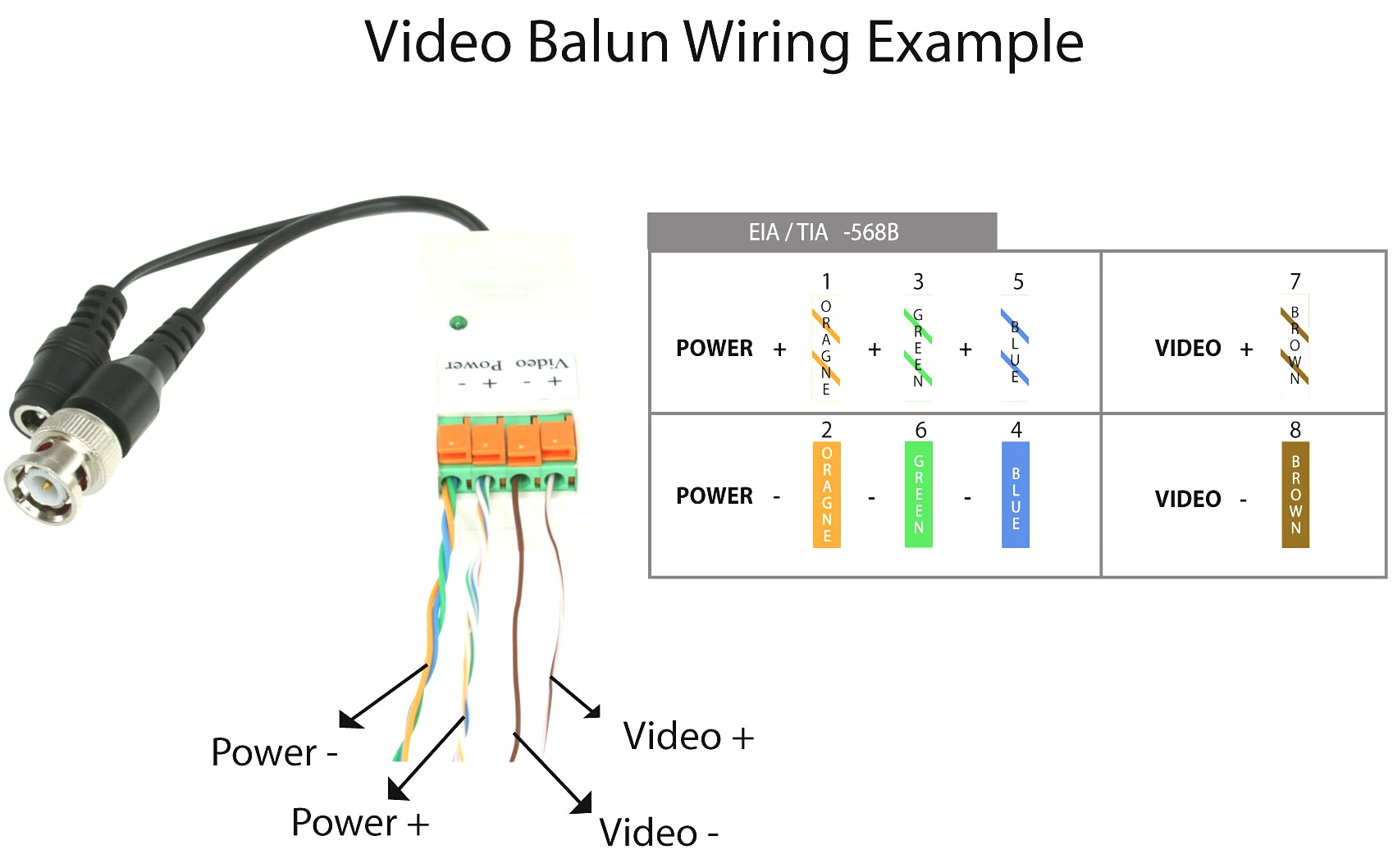 [SCHEMATICS_48IU]  CA_0232] Wiring Diagram Car Reversing Camera Free Download Wiring Diagrams  Free Diagram | Security Cam Wiring Diagrams |  | Stre Sheox Mohammedshrine Librar Wiring 101
