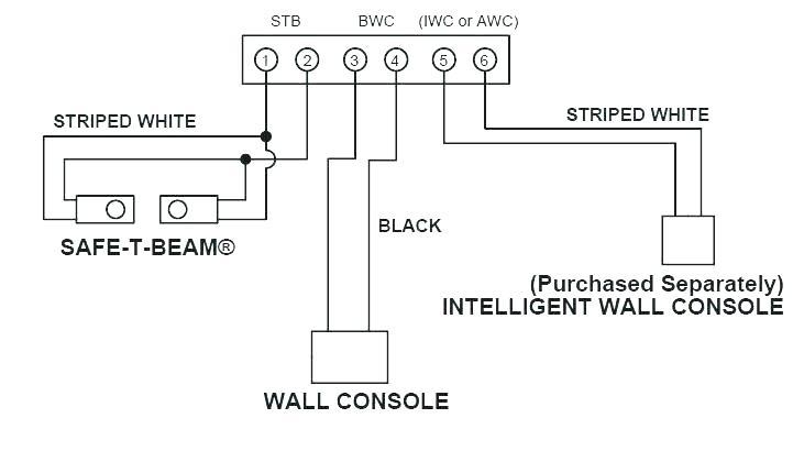 byp garage door safety sensor wiring diagram  pietrodavico