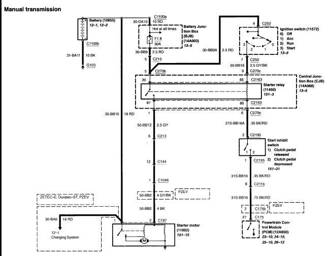 Strange Ford Alternator Wiring Diagrams Wiring Cloud Biosomenaidewilluminateatxorg