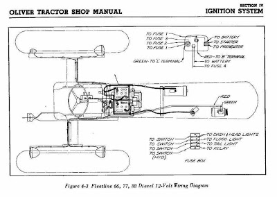 Fabulous Wiring In Addition Ford Tractor Parts Diagram Moreover Ford 3000 Wiring Cloud Gufailluminateatxorg
