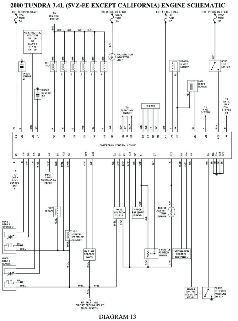 [DIAGRAM_3US]  BB_1999] Serpentine Belt Diagram 2007 Toyota Tundra Radio Wiring Diagram 7 Schematic  Wiring | 2007 Toyota Tundra Wiring Diagram |  | Dict Pala Bletu Subd Cran Junap Mohammedshrine Librar Wiring 101