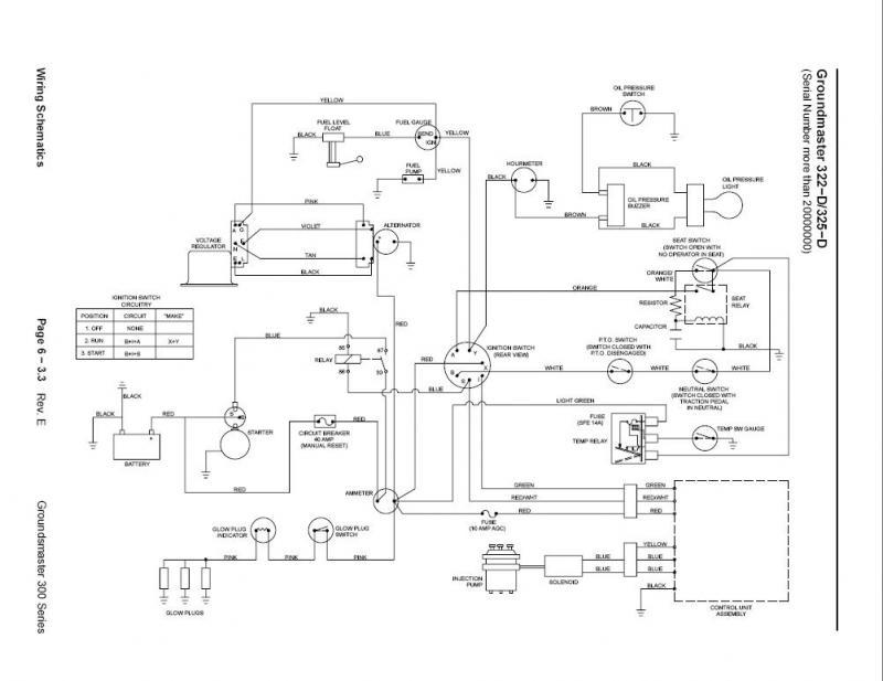 Wiring Diagram Toro Z Master 2004 G35 Fuse Box Tda2050 Tukune Jeanjaures37 Fr