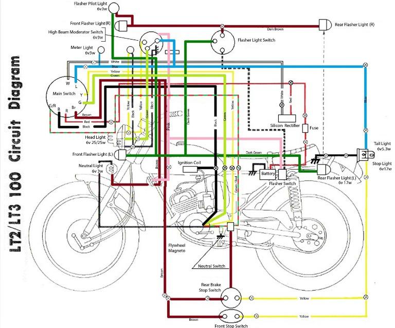 1972 yamaha enduro wiring diagram - wiring diagram schematic database-visit  - database-visit.aliceviola.it  aliceviola.it