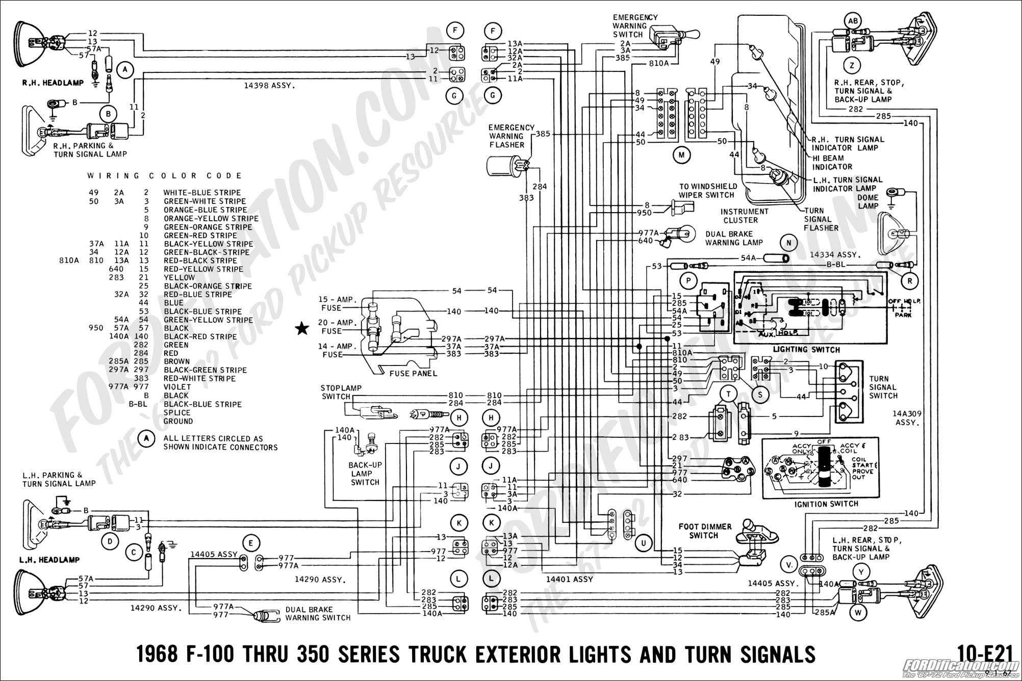 Superb Ford Pinto Wiring Harness Basic Electronics Wiring Diagram Wiring Cloud Loplapiotaidewilluminateatxorg