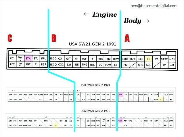 Et 5669  Toyota 3sgte Wiring Diagram Download Diagram