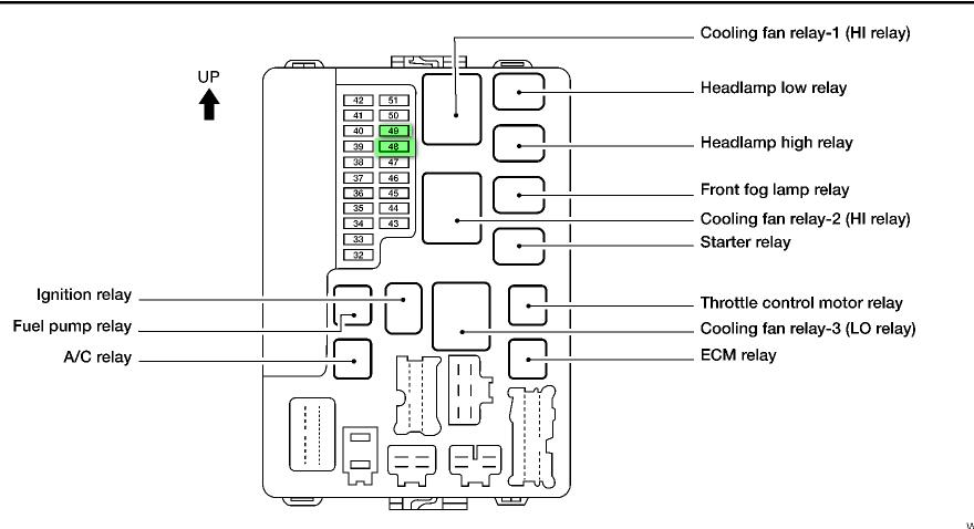 2009 nissan sentra fuse box location 2002 maxima fuse box diagram wiring diagram data  2002 maxima fuse box diagram wiring