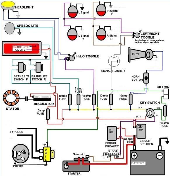 Groovy How To Read Automobile Wiring Diagrams It Still Runs Wiring Cloud Rineaidewilluminateatxorg