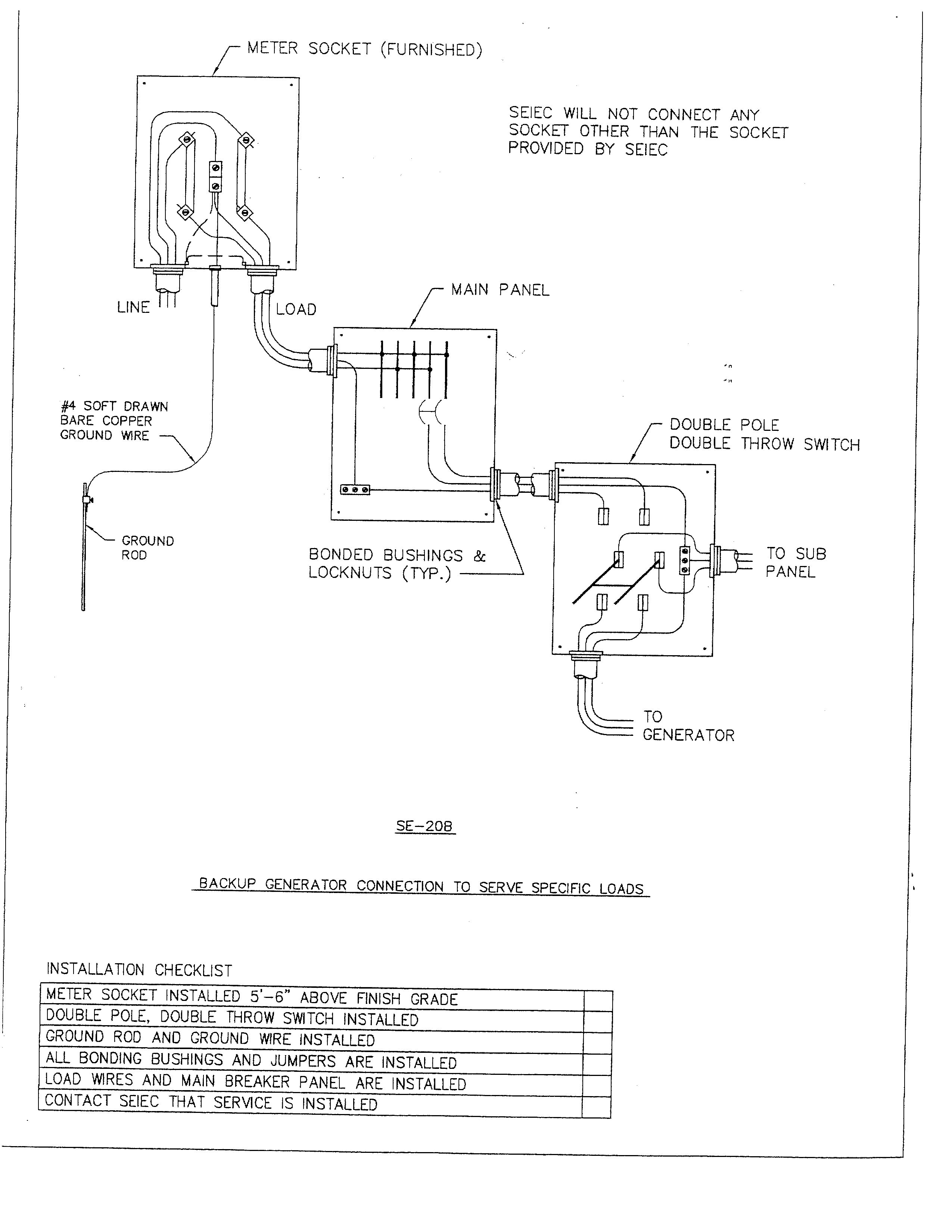 Excellent Wiring Diagrams Specifications Wiring Cloud Hemtegremohammedshrineorg