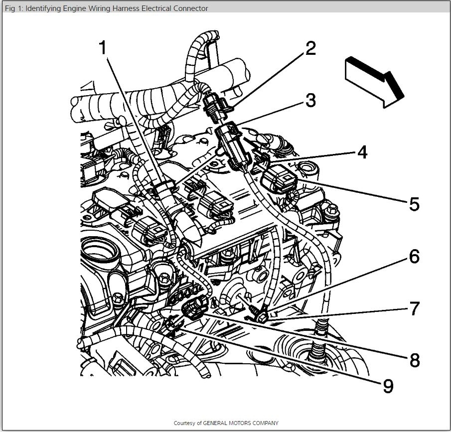 Marvelous Gmc Acadia Engine Diagram Basic Electronics Wiring Diagram Wiring Cloud Filiciilluminateatxorg