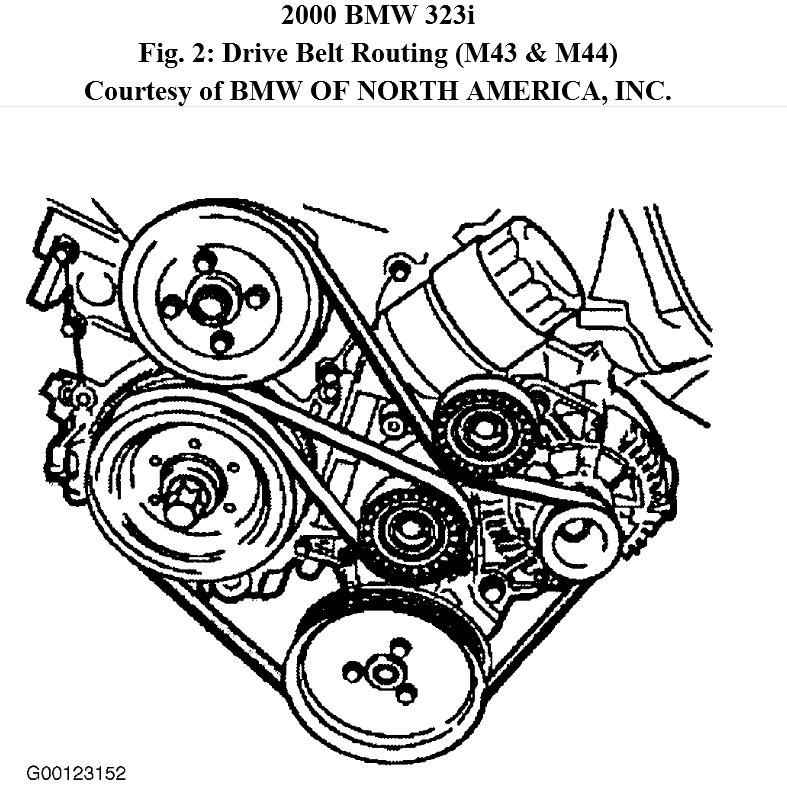TM_2952] 1984 Bmw 318I Engine Diagram Free DiagramRdona Tixat Lukep Mohammedshrine Librar Wiring 101