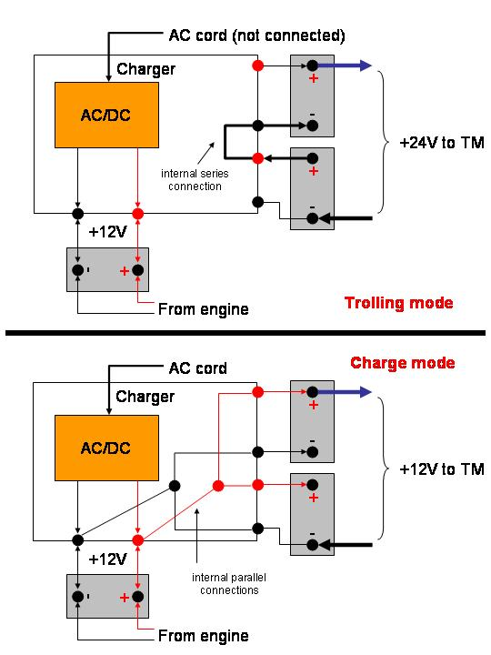 [SCHEMATICS_43NM]  24v Trolling Motor Plug Wiring Diagram Austin Healey Overdrive Wiring  Diagram - avatar.kucing-garong-12.sardaracomunitaospitale.it | 12 24 Trolling Motor Wiring Diagram |  | Wiring Diagram and Schematics