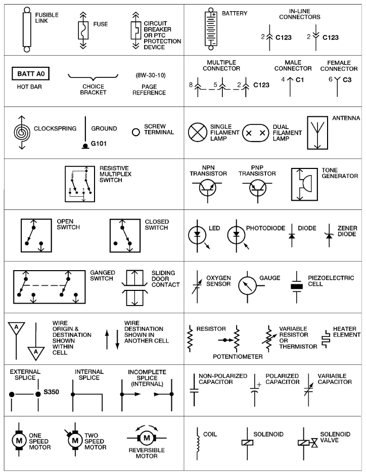 [DIAGRAM_38ZD]  Switch Symbol Wiring Diagram 2012 Jeep Wrangler Unlimited Fuse Box -  gusdur.art-33.autoprestige-utilitaire.fr | Switch Wiring Diagram Symbol |  | Wiring Diagram and Schematics
