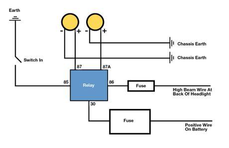 Remarkable Driving Light Relay Wiring Diagram Basic Electronics Wiring Diagram Wiring Cloud Ittabisraaidewilluminateatxorg