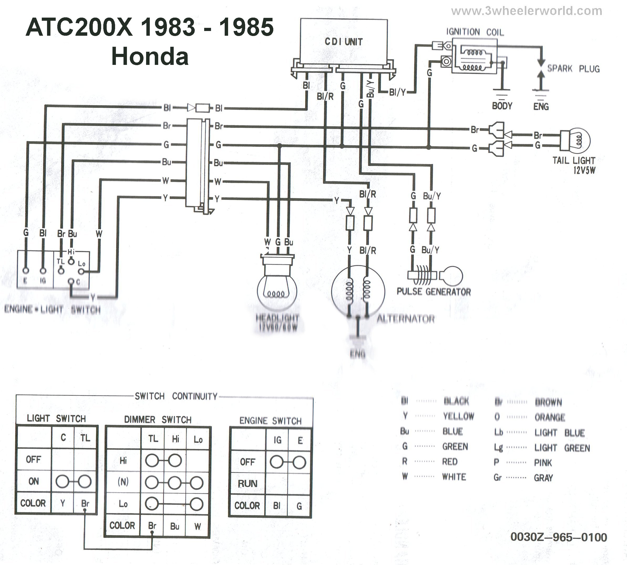 FT_2380] Wiring Diagram For 1986 Honda Trx 250 Free DiagramIcal Ixtu Lukep Terch Itive Kargi Boapu Mohammedshrine Librar Wiring 101