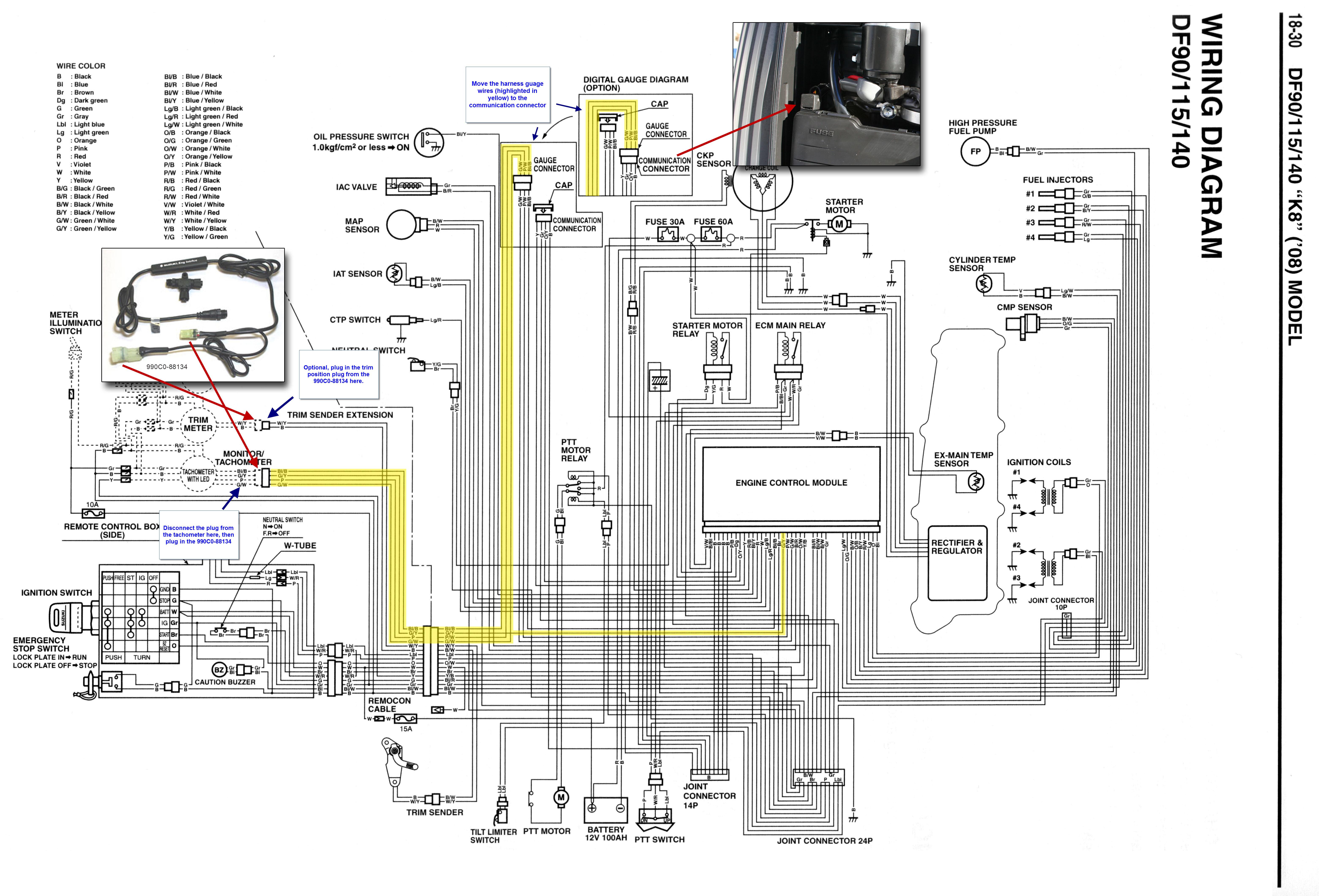 Magnificent Suzuki Df140 Wiring Diagram Wiring Diagram Wiring Cloud Ostrrenstrafr09Org