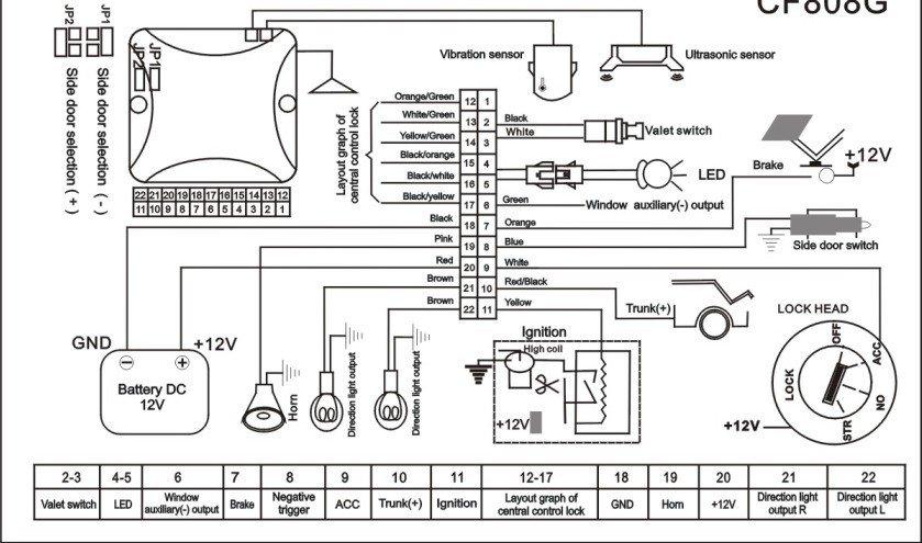 Superb Alarm Panel Wiring Diagram Basic Electronics Wiring Diagram Wiring Cloud Biosomenaidewilluminateatxorg