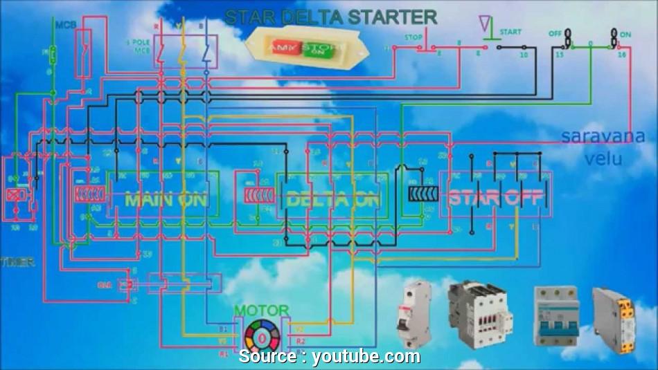 Astounding Star Delta Starter Control Wiring Diagram Animation Youtube Basic Wiring Cloud Inklaidewilluminateatxorg
