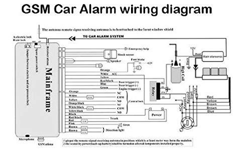 Awe Inspiring Ungo Alarm Wiring Diagram Basic Electronics Wiring Diagram Wiring Cloud Biosomenaidewilluminateatxorg