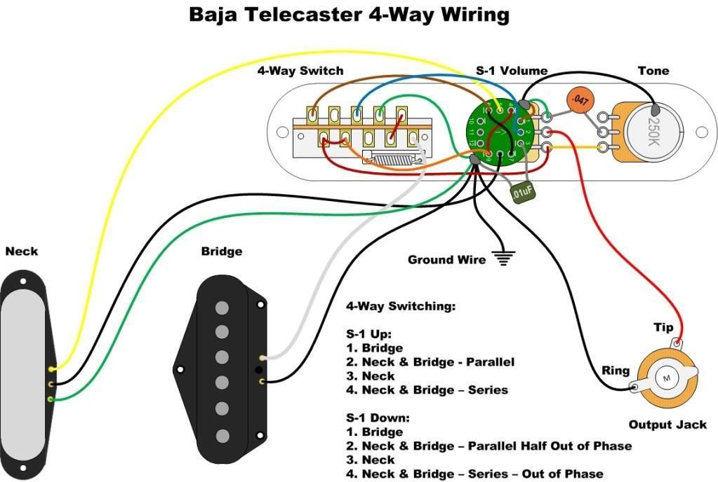 Surprising Fender Baja Telecaster Wiring Diagram On Telecaster Hh Wiring Wiring Cloud Rdonaheevemohammedshrineorg
