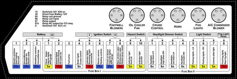 1978 porsche 928 fuse box zb 8070  porsche carrera 4s fuse box download diagram  zb 8070  porsche carrera 4s fuse box