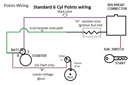 sbc thermostat wiring rb 1663  chevy points to hei conversion free diagram  chevy points to hei conversion free diagram