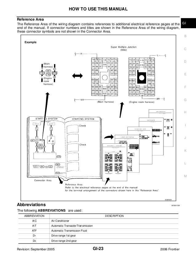 nissan frontier wiring schematic xl 5915  2006 nissan frontier engine diagram wiring diagram  2006 nissan frontier engine diagram