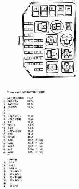 mr2 fuse box - wiring diagram schematics  wiring diagram schematics
