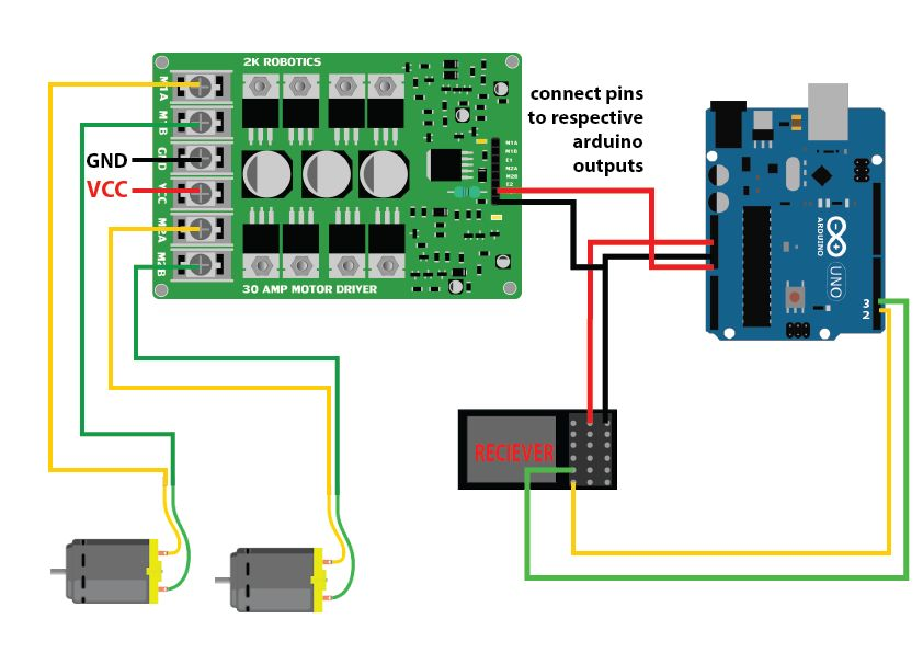 Rc Receiver Wiring Diagram from static-cdn.imageservice.cloud