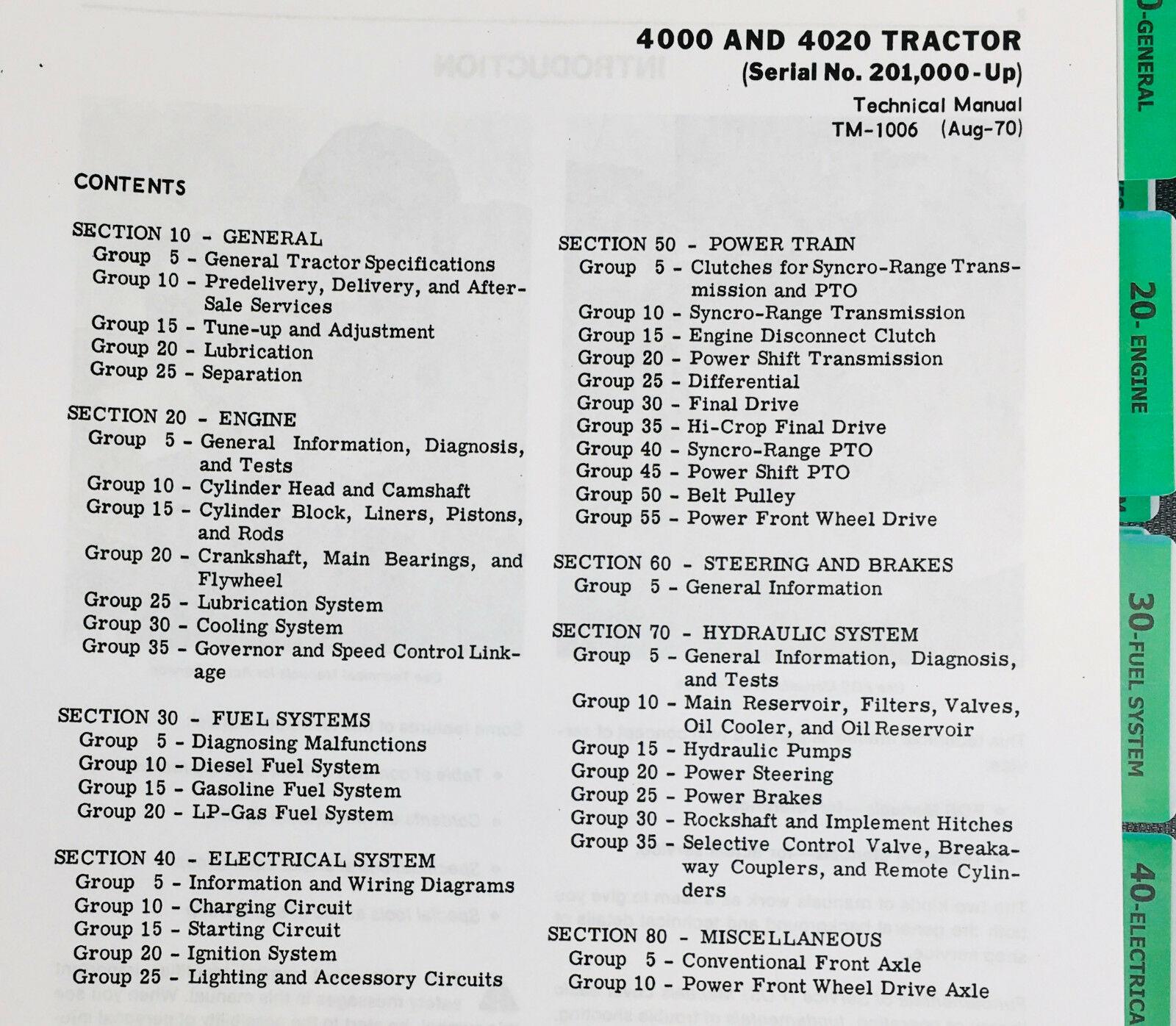 ZE_4963] John Deere Service Manuals John Deere 4020 Wiring Diagram John  Deere Wiring DiagramEstep Mopar Lectu Stap Scata Kapemie Mohammedshrine Librar Wiring 101