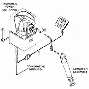 Admirable Bennett Trim Tab Pump Wiring Diagram Lednings Viddyup Com Wiring Cloud Monangrecoveryedborg