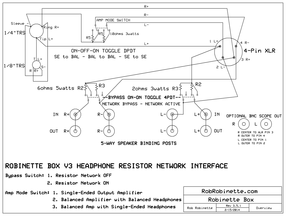 [TVPR_3874]  Unbalanced 1 4 Jack Wiring Dodge Ram Audio Wiring Diagram -  parit.9.allianceconseil59.fr | Trs Jack Wiring Diagram |  | parit.9.allianceconseil59.fr